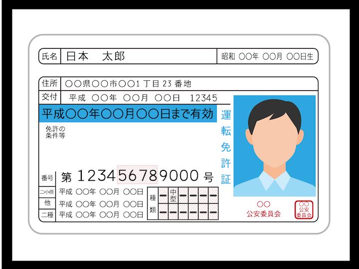 DMM FX 口座開設 免許証